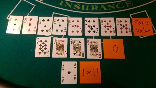 How To Play Blackjack Vegas
